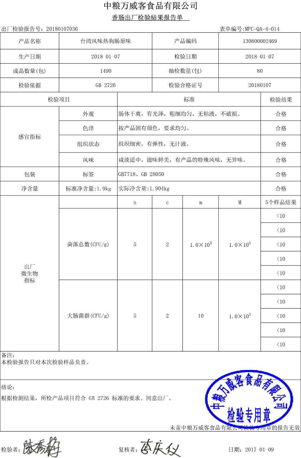 台湾风味热狗2018-01-07.jpg